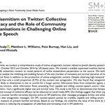 Image for the Tweet beginning: New #openaccess paper from @hate_lab: