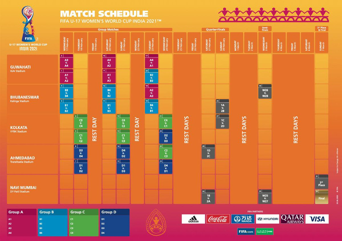 Pleased to share the updated match schedule for FIFA U-17 Womens World Cup India 2021 with you all! I would like to thank all the 5 host cities for their continuous support during this period. We remain confident of delivering a spectacular tournament! #KickOffTheDream #U17WWC