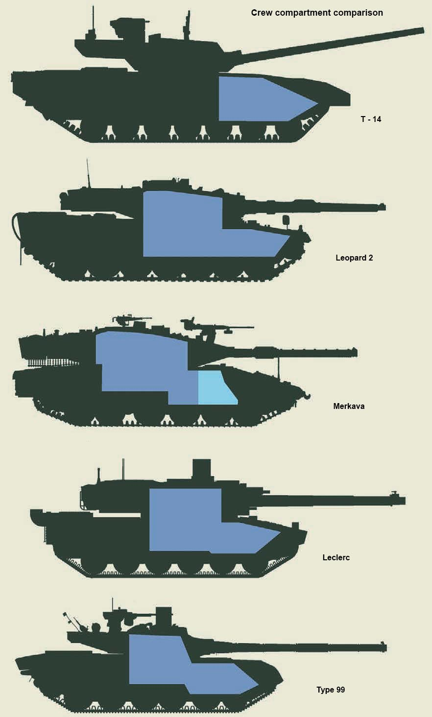 [Official] Armata Discussion thread #5 - Page 12 EbOr8MzWsAE_c79?format=jpg&name=large