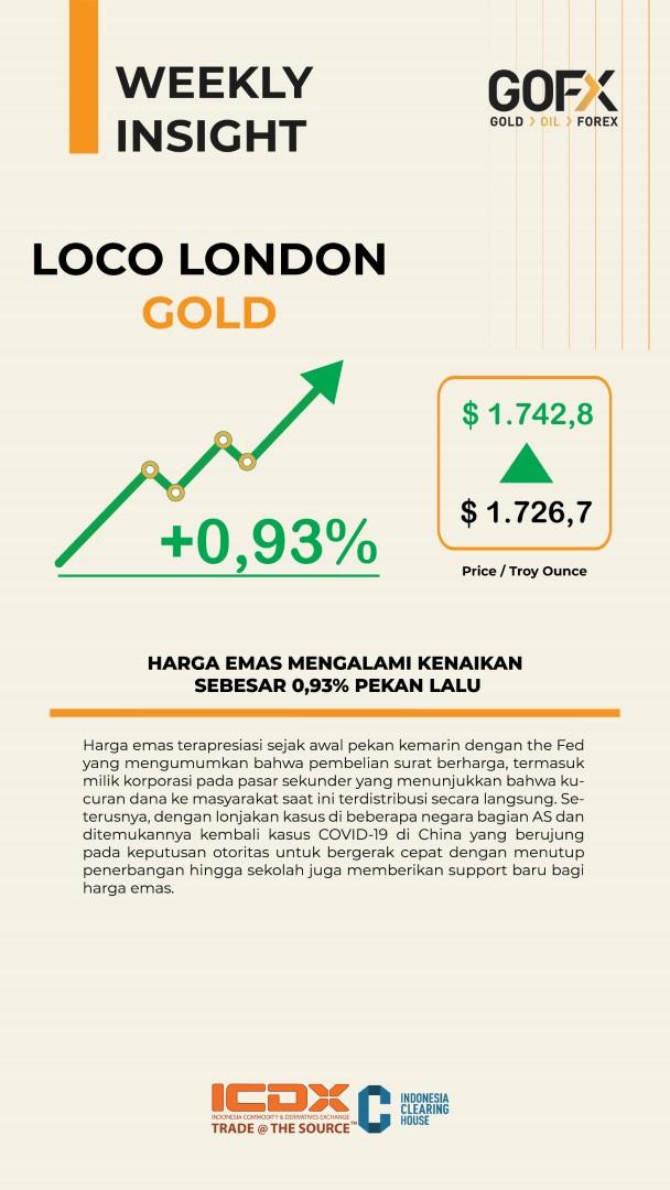 tarif forex hari ini indonesia