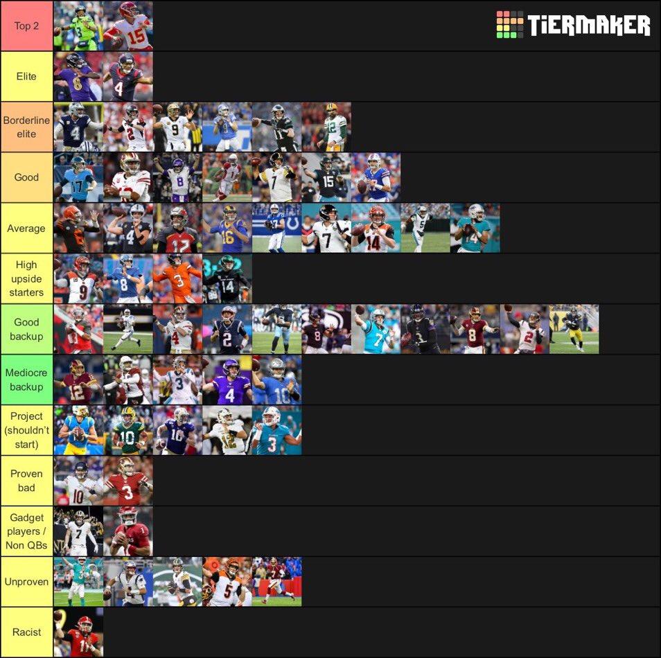 QB tier list by @905Kar   Let's argue ⬇️ https://t.co/8quPN9pgSd