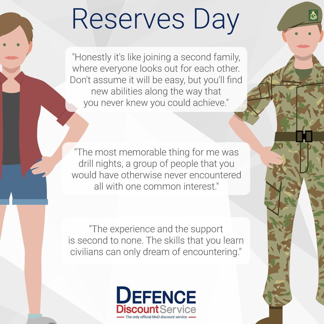 Reservists are everywhere but you might not know it!  Providing assistance when its needed most; we're celebrating Reserves Day by recognising and honouring our country's Reservists for their efforts to go the extra mile in supporting our armed forces.  #ReservesDay2020 https://t.co/veCgFsgrpI