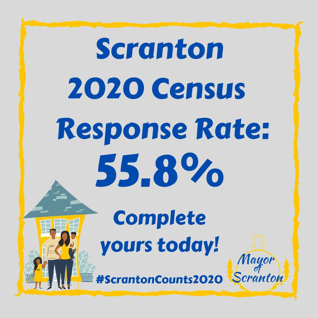 Scranton currently has an average response rate of 55.8%, while the statewide response rate is about 64.8%. Let's make sure we help our city get the resources it needs by responding to the Census! Visit https://t.co/bvr5z9zMYS to complete yours today! #ScrantonCounts2020 https://t.co/LdrV4nVe1P