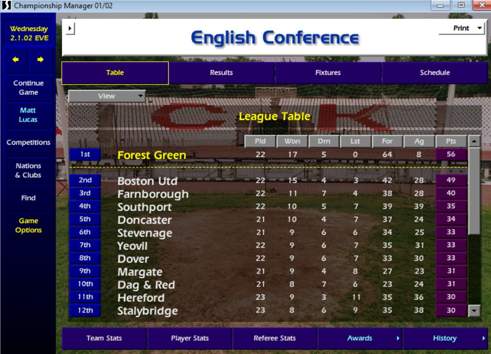 #CM0102TheRace4 #Day1 Solid start from the #GreenDevils 12 yellow cards, 0 red cards, undefeated top of the league, still in all cup comps. roll on #Day2pic.twitter.com/Cjz74XN1hw