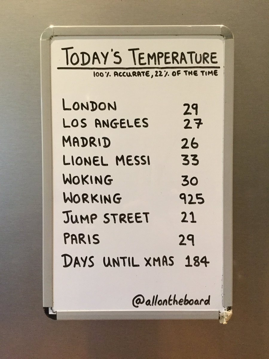 Today's Temperature (100 % accurate, 22% of the time). @allontheboard