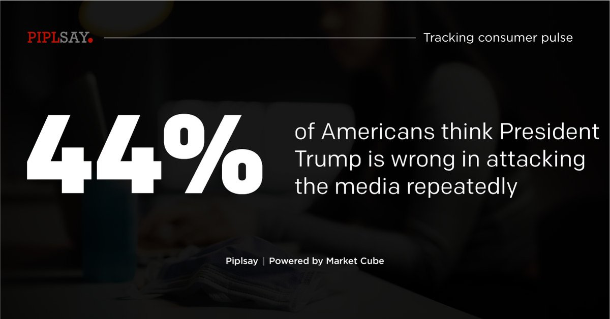 Learn more on these insights: https://t.co/Eg2XSuHqi6  #President #Trump #TrumpVsMedia #Media #Reaction #Covid19 #MRX #MarketResearch #Insights #Survey #MarketCube #Piplsay https://t.co/EaElIl9fY3