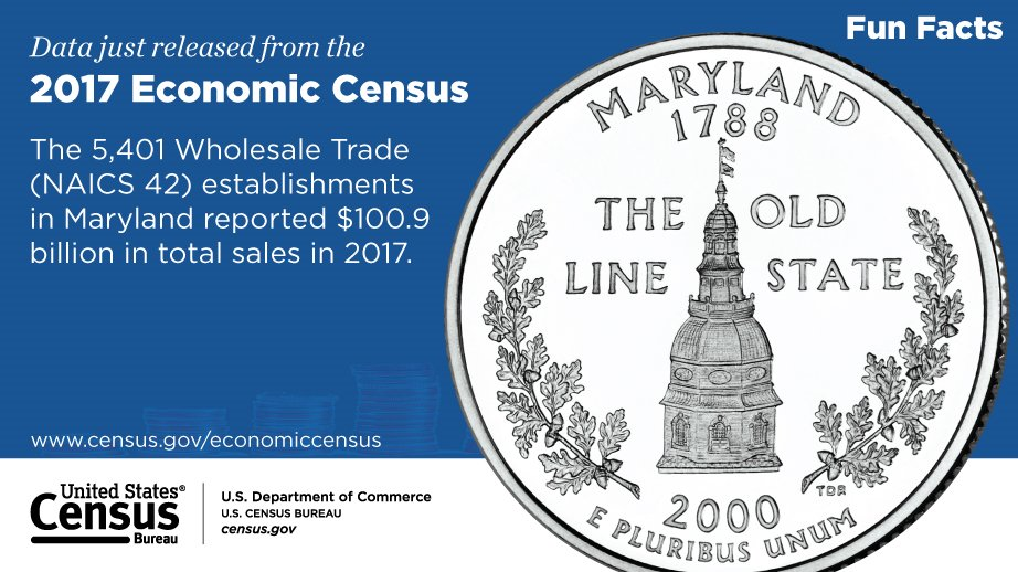 Check out this #Maryland FunFact from the 2017 #EconCensus. Explore more business data at: go.usa.gov/xwfk4