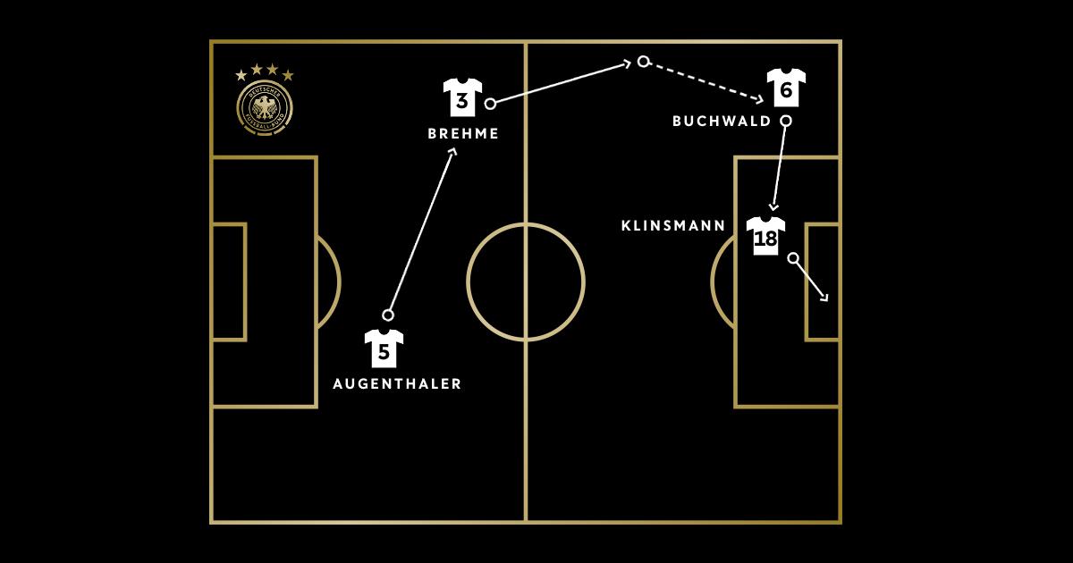 #30Jahre⭐⭐⭐   Heute vor 3️⃣0️⃣ Jahren: Die Torentstehung zum 1️⃣:0️⃣ durch Jürgen Klinsmann im WM-Achtelfinale 1990 gegen die Niederlande. 🇩🇪🇳🇱 Endstand: 2️⃣:1️⃣❗  #Throwback #WM1990 https://t.co/nmq1XNwJ6V