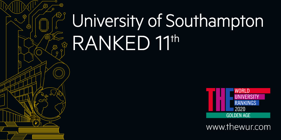 More good news for @unisouthampton in world rankings!   We're 11th overall in the @timeshighered table of 'Golden Age' universities - the world's top 200 institutions founded as universities between 1945-67. #THEunirankings #GoldenAgeUni  Read more here 👉 https://t.co/qjXu2hnILh https://t.co/Vok92GILcq