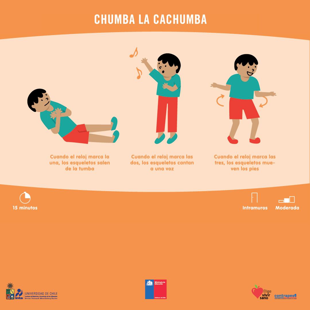 """En nuestra serie de #JuegosActivos, hoy les traemos un juego musical llamado """"Chumba la cachumba"""", que es parte de una serie de dinámicas de 15' elaborada para profesores pero que, por contingencia, pueden aplicar con sus niños y niñas en casa. Más tips en http://eligevivirsano.gob.cl/vida-saludable-en-casa/…pic.twitter.com/eKa6N5V3DX"""