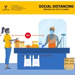 Image for the Tweet beginning: Social distancing in public places