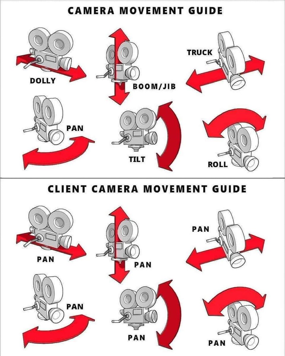 And for both real and virtual cameras... 😂 #VFX https://t.co/IYTcVT8hRv