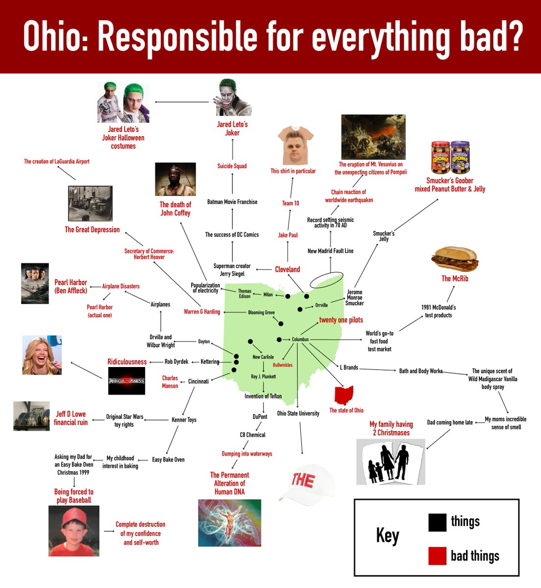 Is Ohio responsible for everything bad that's ever happened?  https://t.co/Oa9MOHDNA0 https://t.co/mB5Rw6SMpo