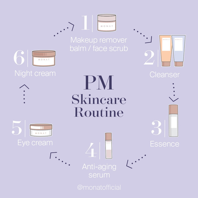 Monat On Twitter Here S How To Get The Most Out Of Your Nighttime Skincare Routine Monatskin Learn More About Monat Skincare Https T Co Pcasdg5e6z Https T Co B9unyqzica