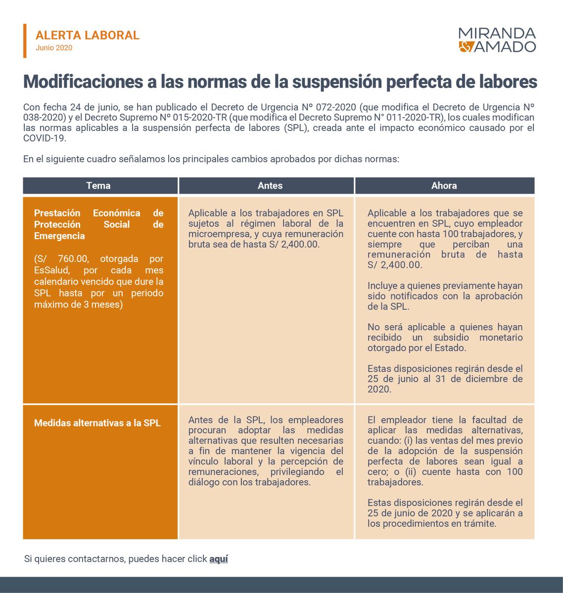 #AlertaLaboral | Modificaciones a las normas de la suspensión perfecta de labores Mira el detalle: bit.ly/31fcwTu