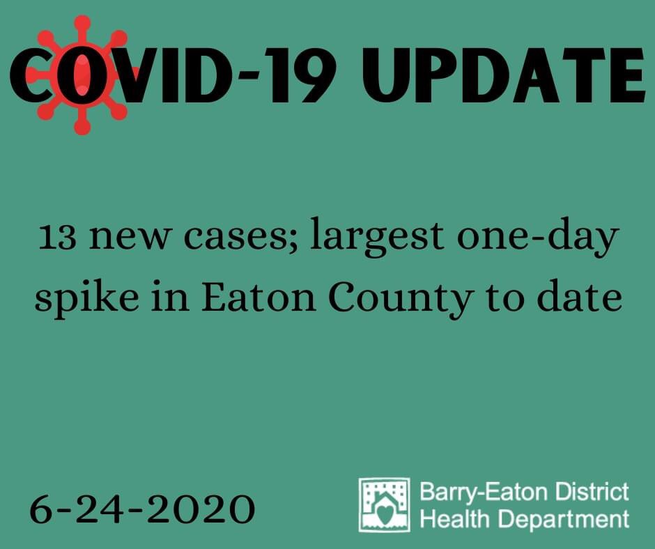Eaton County had a 13 case spike today, the largest one-day increase would far in the pandemic