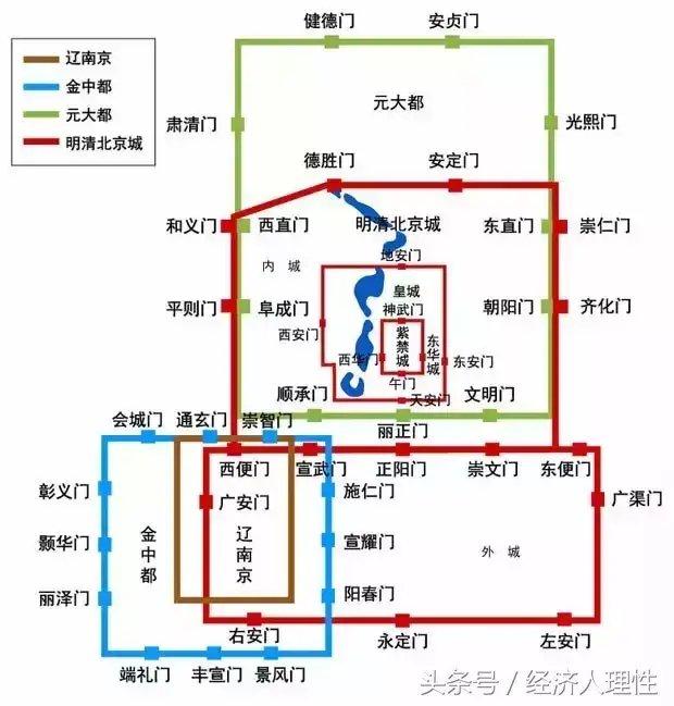 """燕京@中国ブロガー در توییتر """"歴代王朝の北京を比べてみよう!遼の ..."""