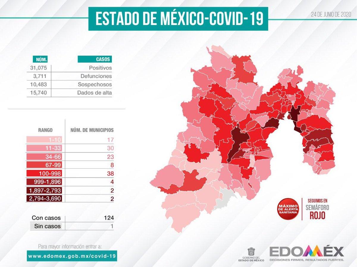 RT @alfredodelmazo: Reporte #Covid_19mx en el #Edoméx. https://t.co/IOHThObMYy