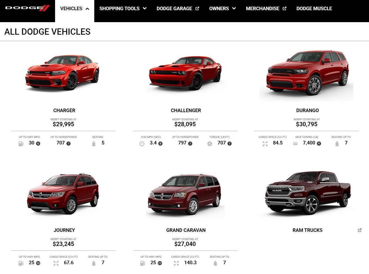 When did they add Ram trucks to the Dodge site?