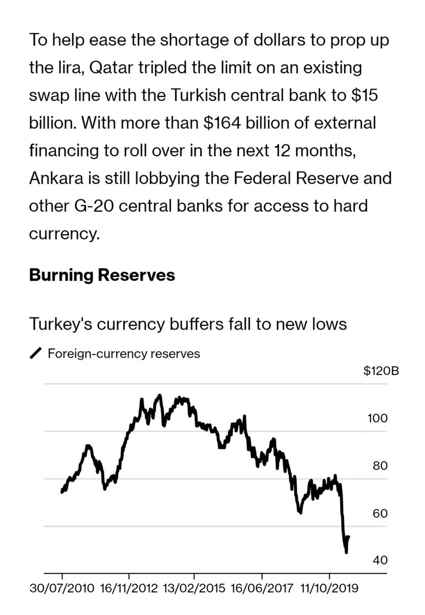 The #Erdogans edition of the #Putin playbook: Projecting military power abroad to hide the financial mess at home #Turkey bloomberg.com/news/storythre…