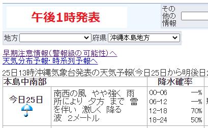 気象台 天気 予報 沖縄