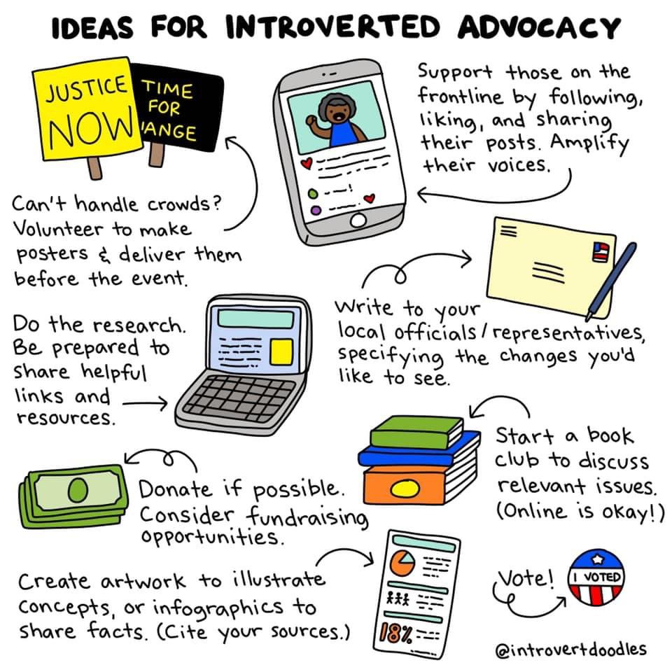 Ideas for Introverted Advocacy. #howtobeanantiracist #sschat