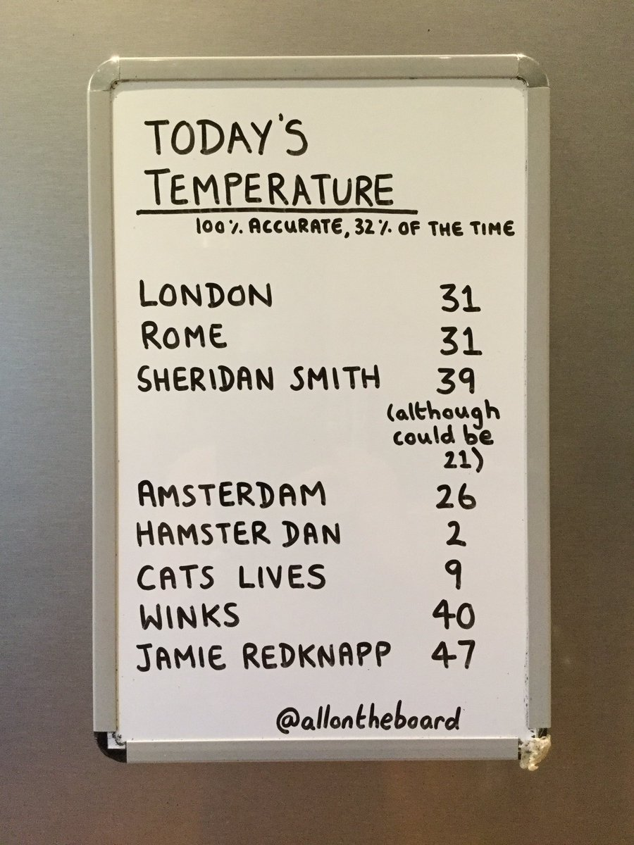 Today's Temperature (100% accurate, 32% of the time). @allontheboard