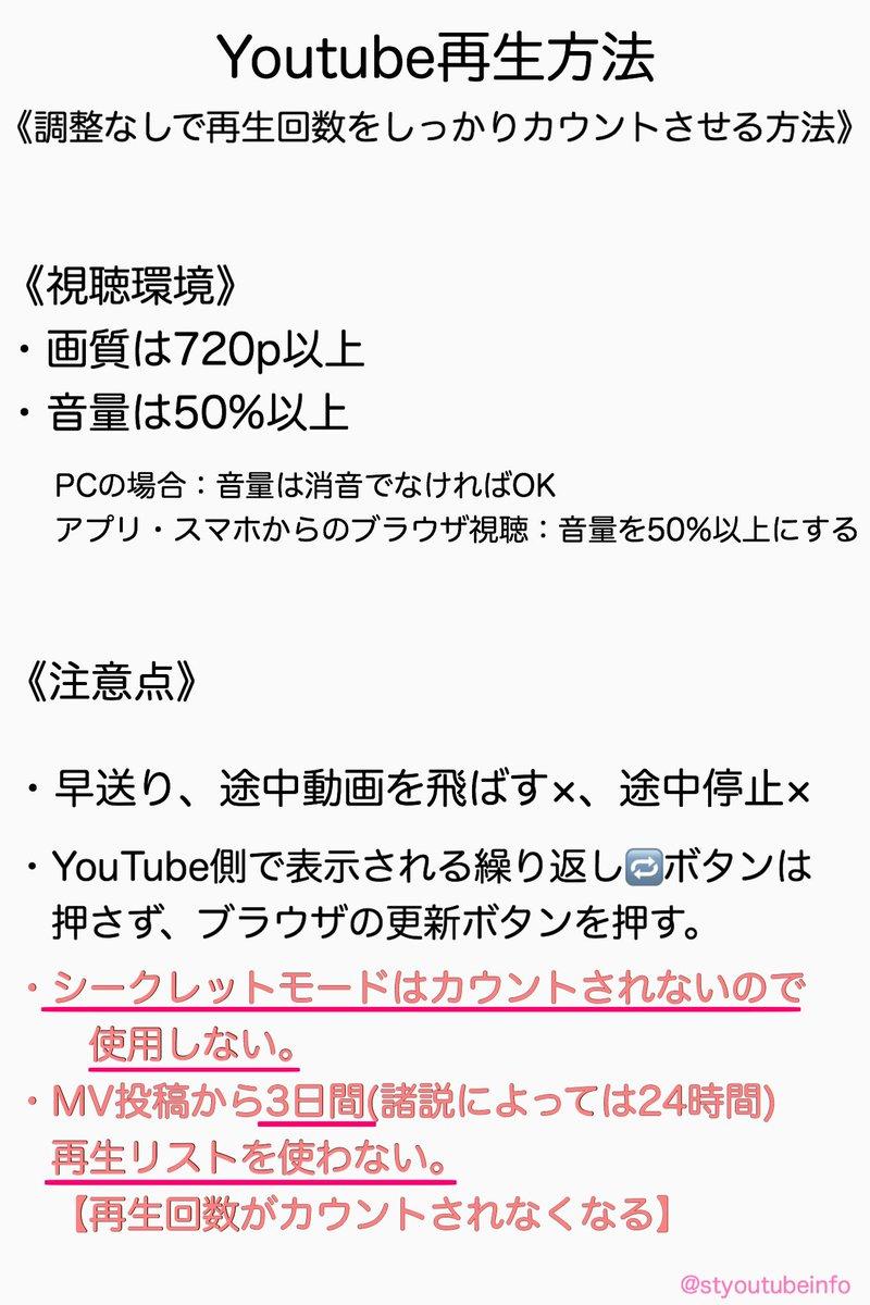 回数 仕組み カウント 再生 Youtube
