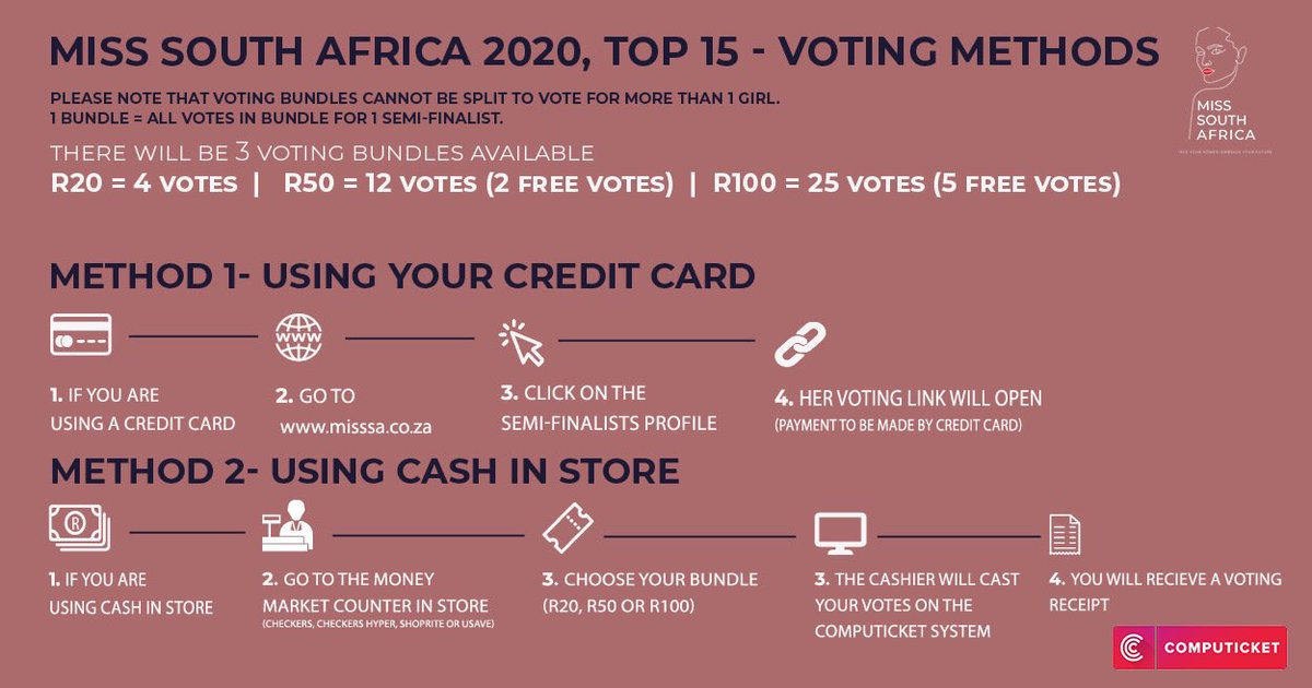 MISS SOUTH AFRICA 2020, TOP 15 -VOTING METHODS ✨ #MissSa2020 #FaceYourPower #EmbraceYourFuture #MissSATop15