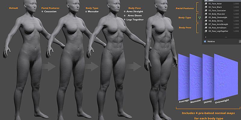 Vs caucasian african american muscle IS IT