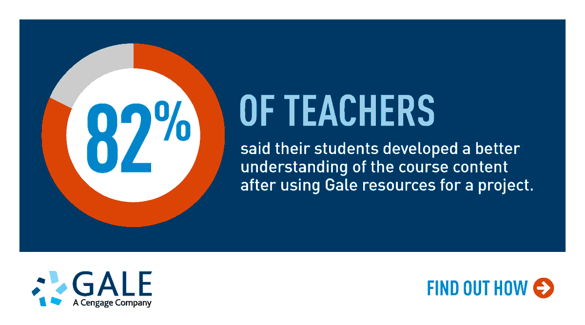 Find out why teachers approve of Gale databases in @ProjectTomorrow's nationwide study. Explore the study >> https://t.co/NfftFv5i6z https://t.co/5wHXaxSJbO