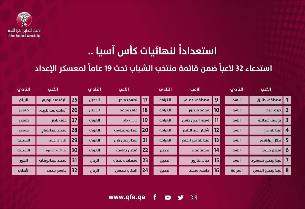 استعداداً لنهائيات #كأس_آسيا 🏆 استدعاء 32 لاعباً ضمن قائمة منتخب الشباب تحت 19 عاماً لمعسكر الإعداد الذي يبدأ من ٢٥ يونيو حتى ٢٧ يوليو #AFCU19