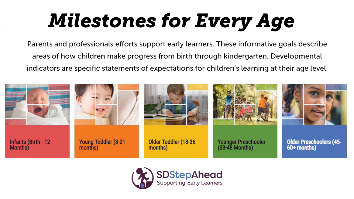 The area of #CognitiveDevelopment focuses on children's ability to acquire, organize, and use information in increasingly complex ways. Learn more about #DevelopmentalMilestones at: http://sdstepahead.com/pic.twitter.com/U46xulDE3P