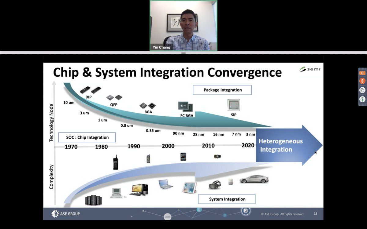 Chip & System Integration was a resounding theme throughout a presentation from ASE's Yin Chang on a @SEMIconex webinar today where he also delivered comments on the value that advanced packaging & #SiP adds for applications spanning #edge to #cloud, including #AI, #HPC & #5G. https://t.co/jtNbNOuPxQ