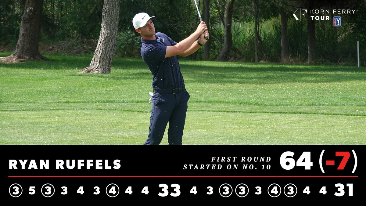 Aussie @RRuffels fires a bogey-free 7-under to share the clubhouse lead @UTChampionship. 🇦🇺 https://t.co/ZtcFmNlZhQ