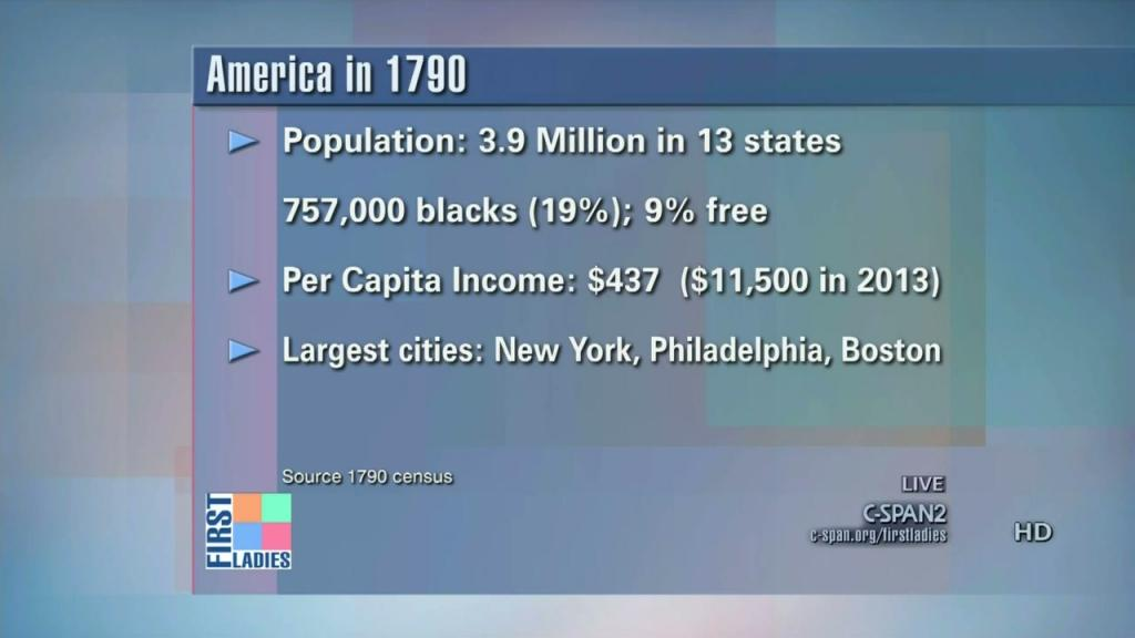 Article I, Section 2 of the Constitution calls for a census to be conducted in the U.S. #OTD in 1790, the U.S. recorded the population of the entire country. View these C-SPAN video clips to learn more. c-span.org/classroom/docu… #census