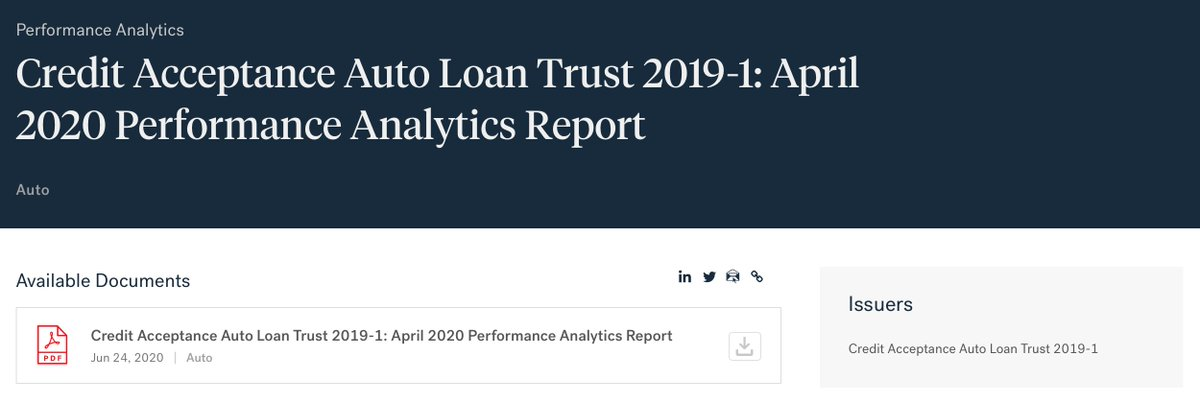 Plainsite On Twitter Dbrs Just Posted Cacc S Caalt 2019 1 Abs Surveillance Report For April 2020 24 Days Late The Only Way These Numbers Make Any Sense Is If They Are Completely Fraudulent