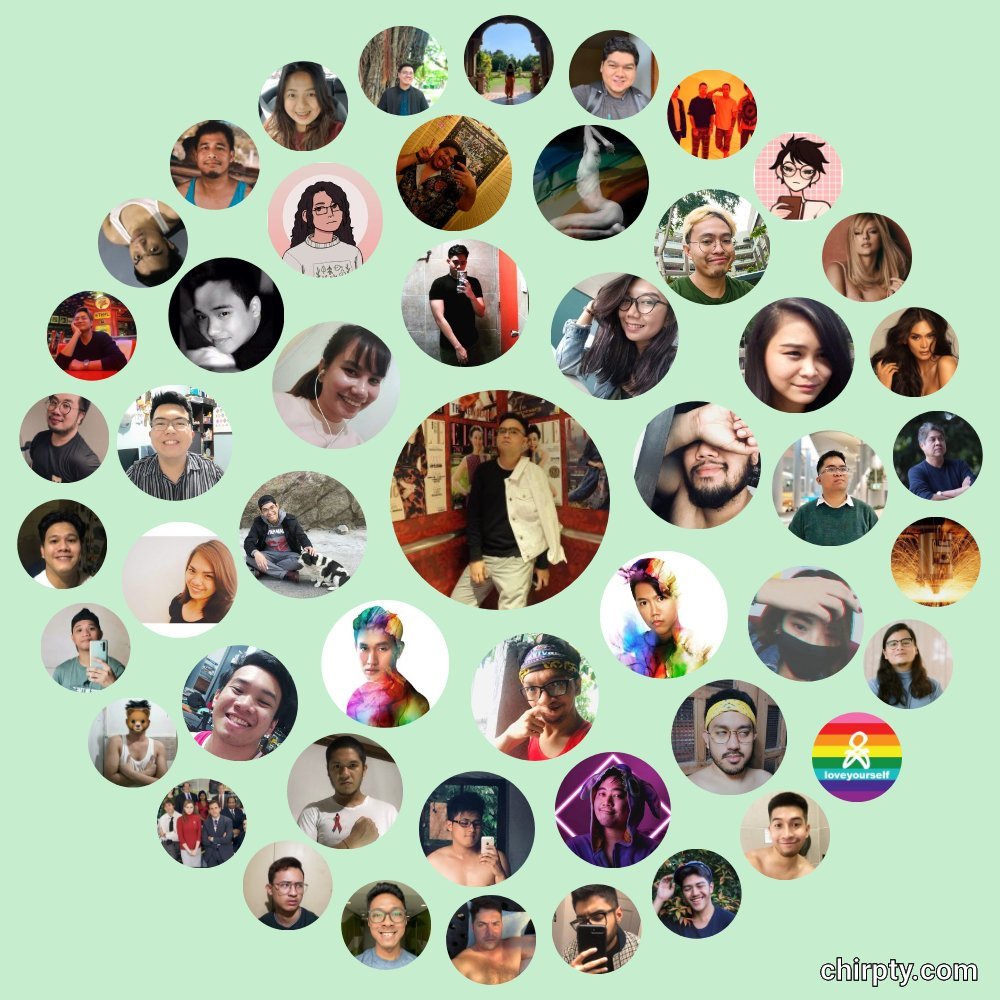 Hello Twitter circle ☺️