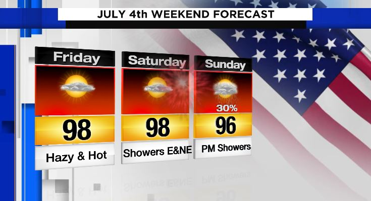 Happy 4th of July! #go2weather
