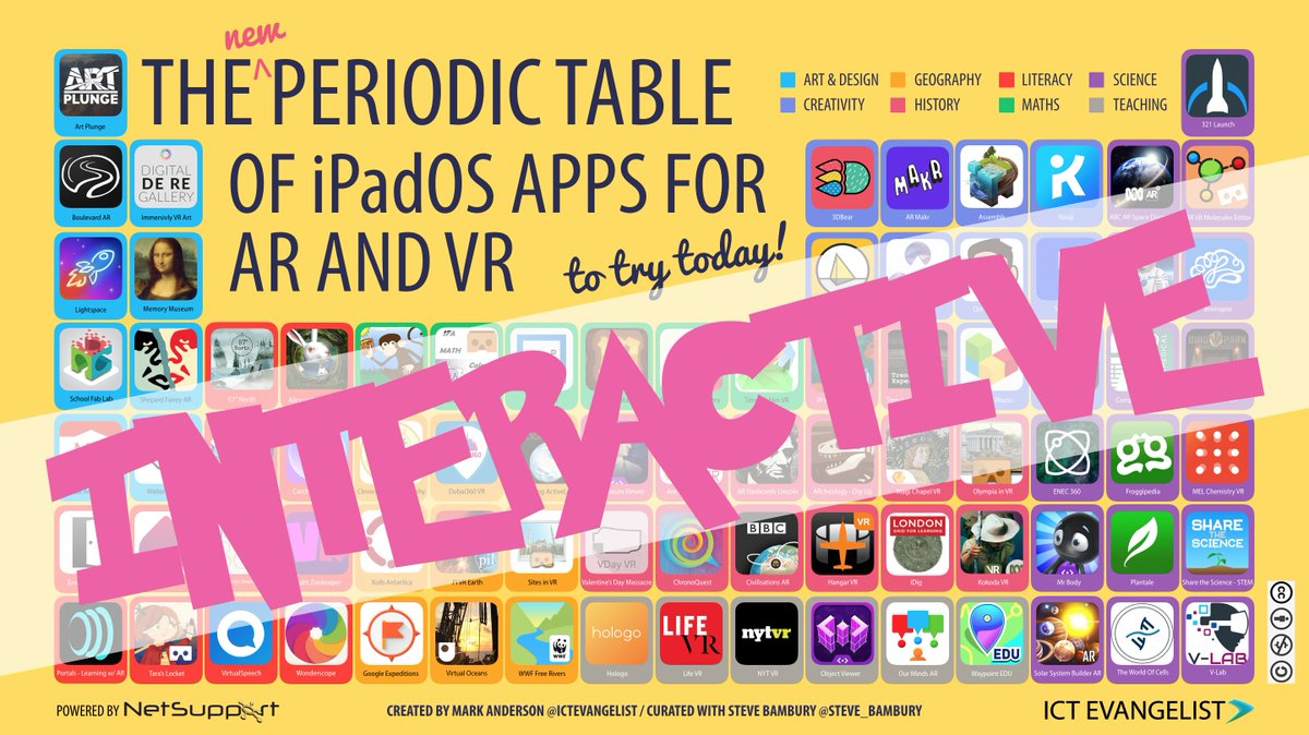 Interactive Periodic Table of #ARVRinEDU Apps for #iPadOS - j.mp/38eQnpZ #edtech #remotelearning #UKEduStories