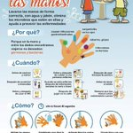 Image for the Tweet beginning: 👐Lavarse bien las manos elimina