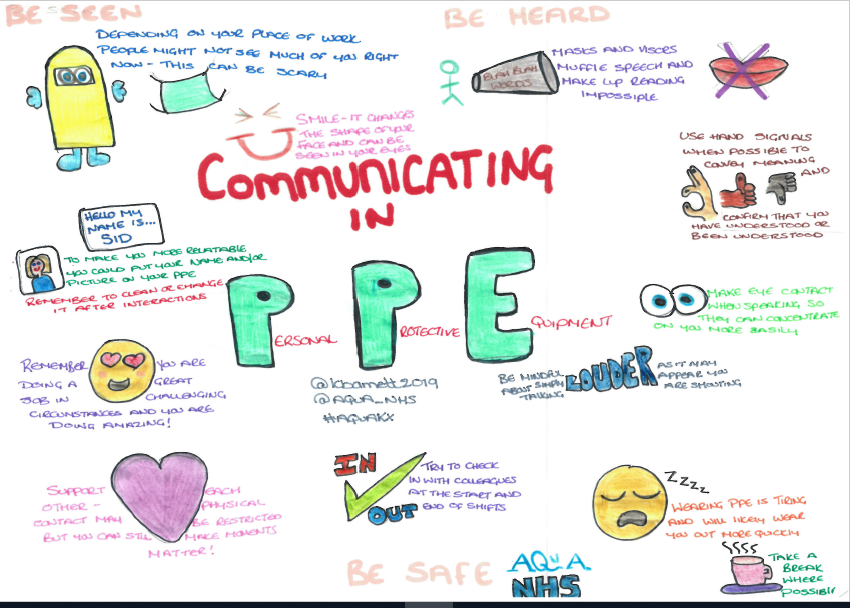 @eleanorchat @AQuA_NHS and @BrookH_AQuA also created two really short videos and a #sketchnote on this topic. Its great to see they all cover the same things, and always good to have 3 different mediums for sharing aquakx.co.uk/resources/crit… and aquakx.co.uk/resources/care…