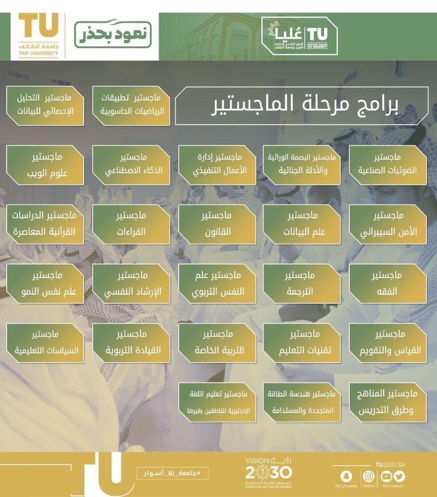 جامعة #الطائف تعلن عن فتح باب القبول ببرامج مرحلة الماجستير، للتفاصيل https://t.co/78lTPYJv9h https://t.co/lJs6HOtE2Q