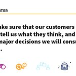 We're pleased to present our new Customer Charter! In February 2020 more than 900 customers took part in a consultation to review the Charter which outlines the level of service people can expect from us. 🎉 You can read it in full here https://t.co/MxHnybo96Q #customerservice