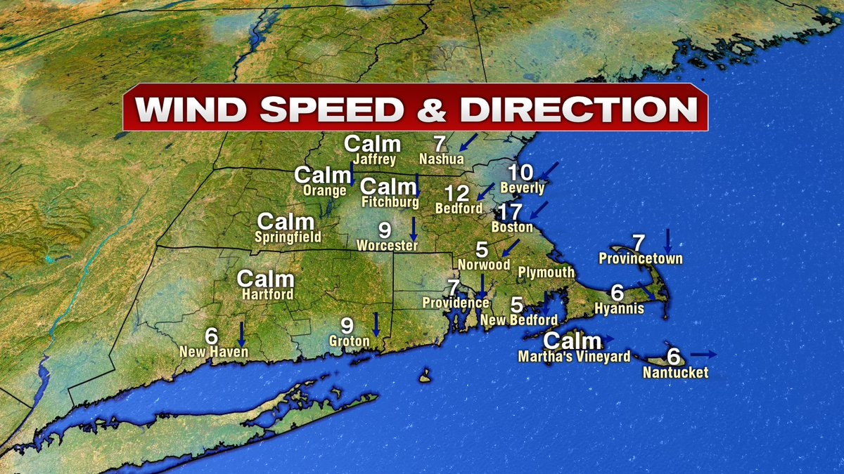 Winds of change in the air... northeast wind kicking in, temps backtrack this morning and hold near 70 today.
