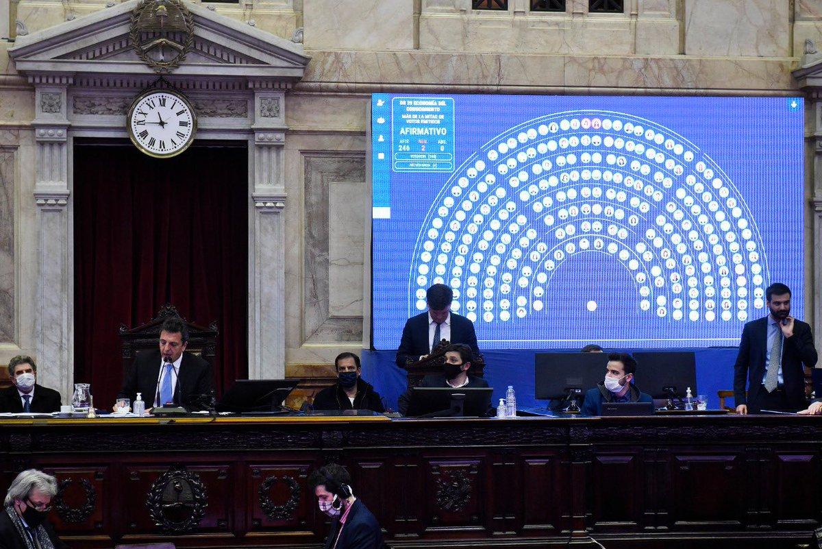 Con 246 votos positivos, aprobamos el proyecto de ley de Economía del Conocimiento. Un sector clave que necesita ser potenciado para generar más y mejor empleo y que puede ser la llave hacia el crecimiento sostenible del país.  #ArgentinaUnida❤️🇦🇷 https://t.co/MRbyU8iAJo