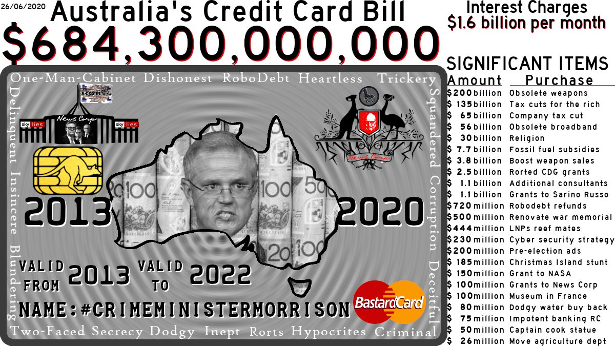 AUSTRALIA'S CREDIT CARD BILL Buying Elections doesn't come cheap Our Credit Card Bill (AKA Gross Debt) continues to climb into uncharted territory. Now $684 billion The LNP have added $120,000 every second If you can't manage money, you can't run the economy #Auspol #EdenMonaro https://t.co/hW0VQy1wqn