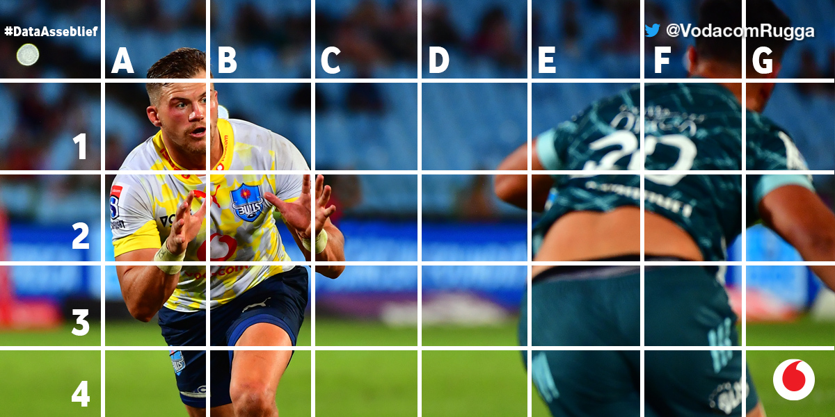 WIN SOME DATA! Do you think you know where the ball is? Tell us which block you think it's in to stand a chance to win 3 Gigs of Vodacom data. Good luck! Ts&Cs apply: bit.ly/30zkvun