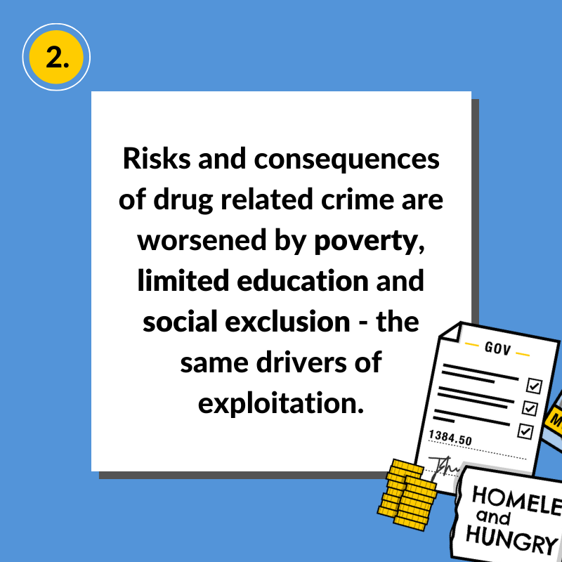 Factors leading to drug related crime are often the same drivers of exploitation. #FactsForSolidarity #WDD #WorldDrugDay