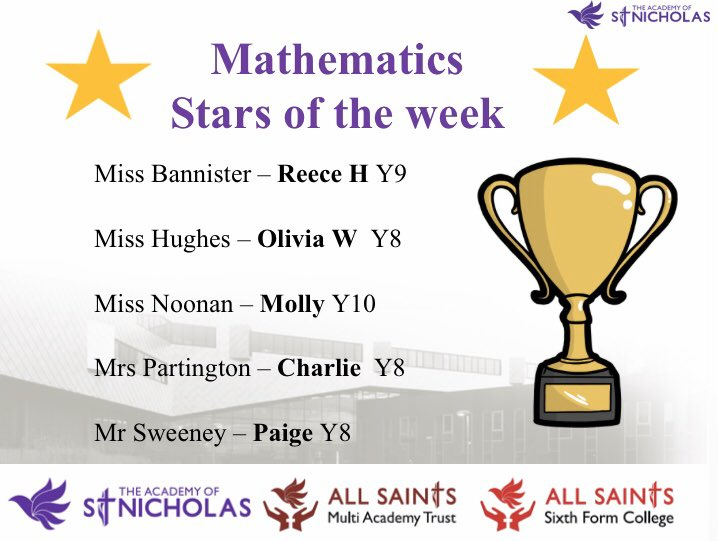 Phenomal Fridays! Another incredible week for our students. Congratulations to all our Stars this week. Keep it up! 🏆🥇🥳 @ACADEMYSTNICKS